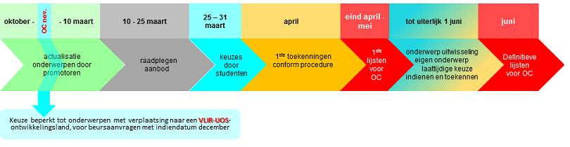 thesis onderwerpen verpleegkunde Hbo5 verpleegkunde duffel sint-norbertusinstituut rooienberg 23 2570 duffel verpleegkunde@snorduffelbe 015 30 38 83.